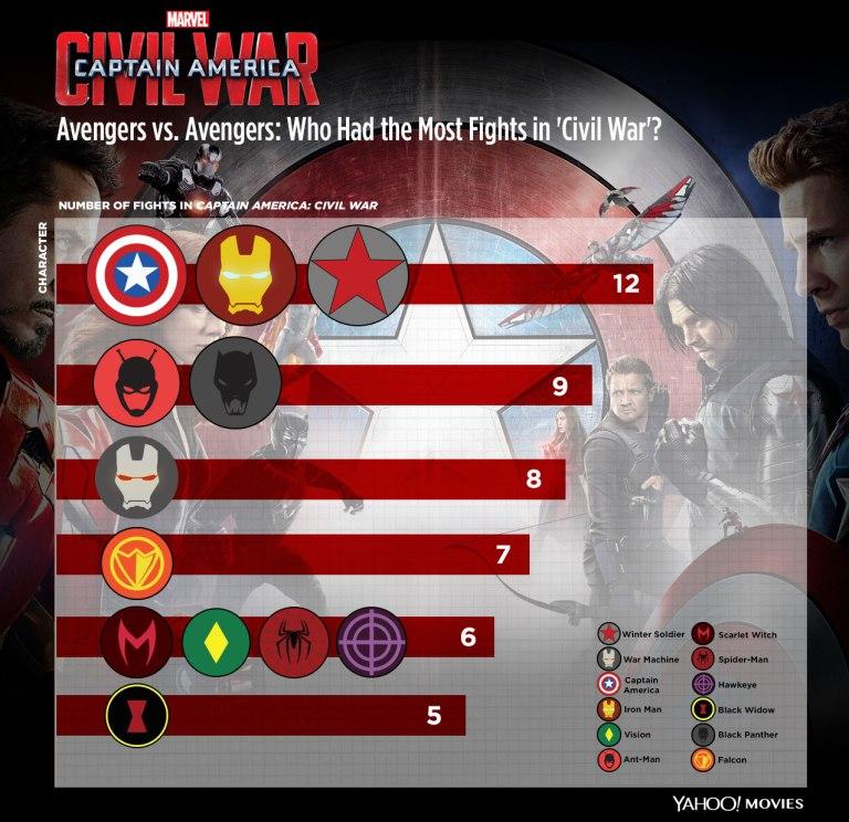 civilwar-graphic