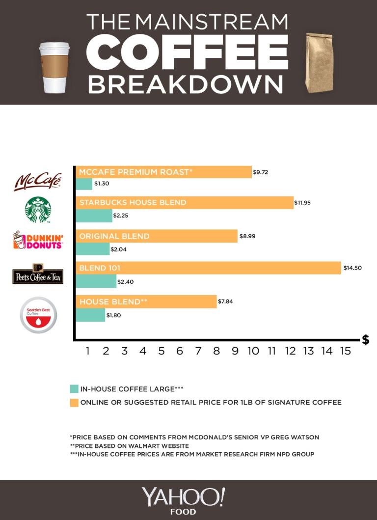 mainstream-coffee-v3