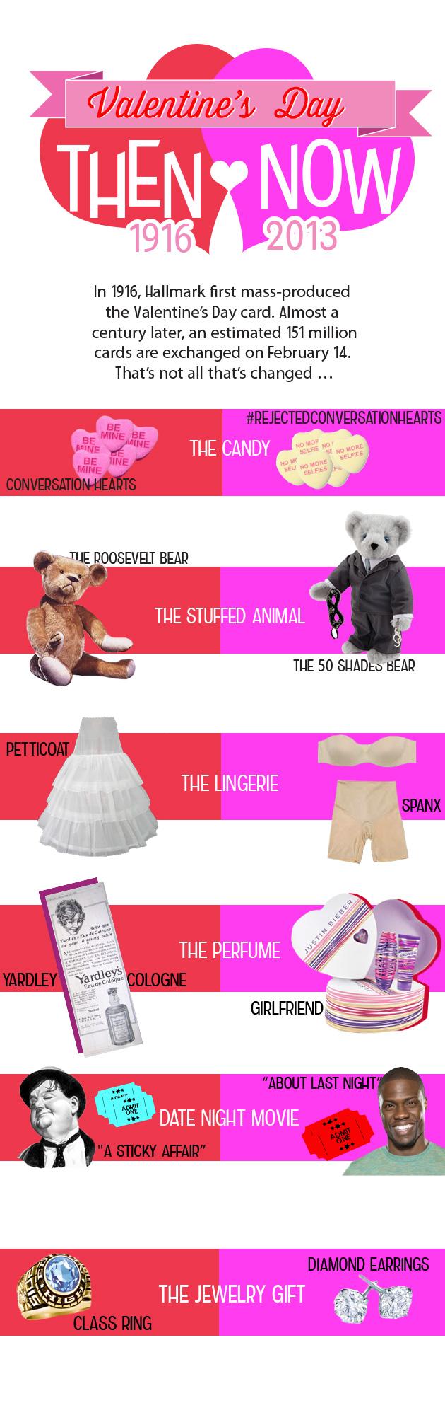 valentinesday-infographic